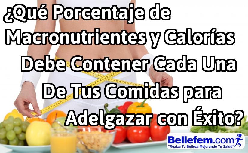porcentaje calorias macronutrientes en cada comida adelgazar
